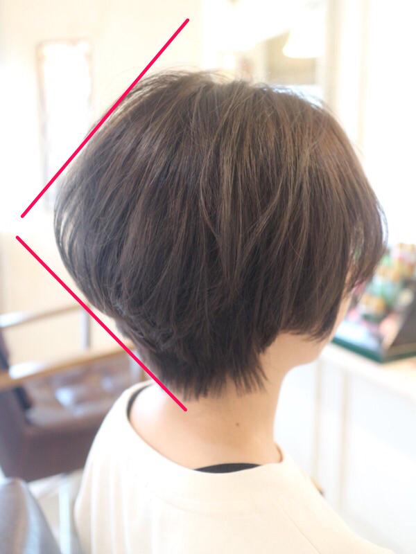 ショートヘア,後頭部,ボリューム